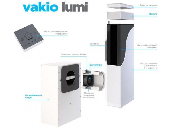 Энергосберегающая приточно-вытяжная вентиляция Vakio LUMI WI-FI